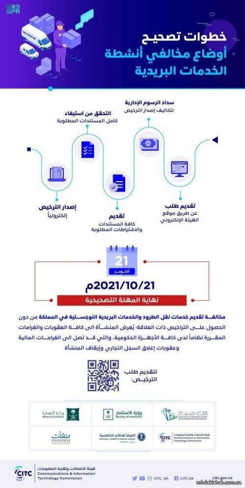 هيئة الاتصالات تعلن بدء المهلة التصحيحية لمقدّمي «الخدمات البريدية» دون ترخيص